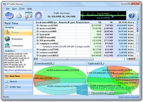 Скриншот программы Traffic Monitor для Windows 10