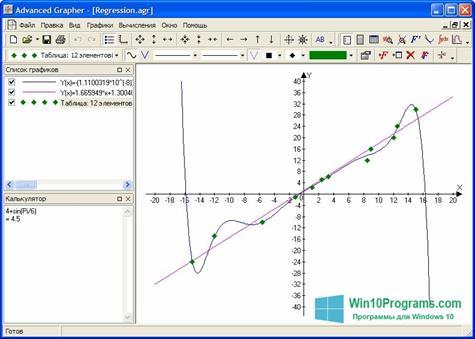 Скриншот программы Advanced Grapher для Windows 10