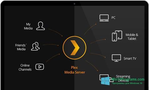 Скриншот программы Plex Media Server для Windows 10