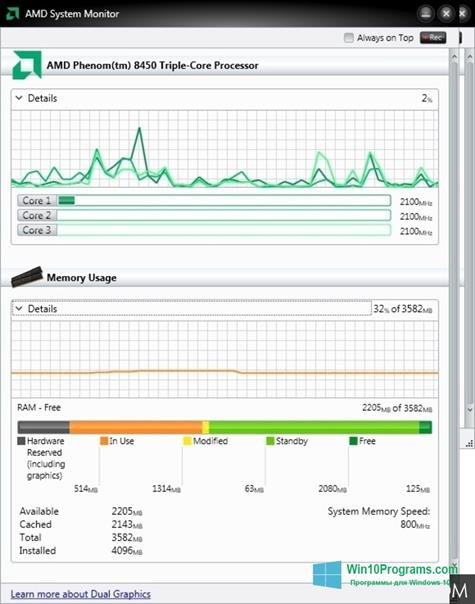 Скриншот программы AMD System Monitor для Windows 10
