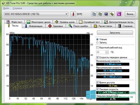 Скриншот программы HD Tune для Windows 10