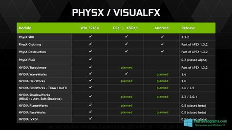 Скриншот программы NVIDIA PhysX для Windows 10