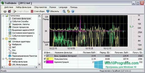 Скриншот программы TMeter для Windows 10