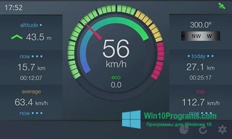 Скриншот программы Speed-O-Meter для Windows 10